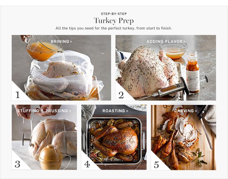 Step-by-Step Turkey Prep