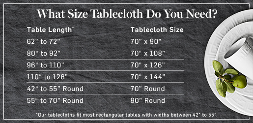 What Size Tablecloth Do Your Need?