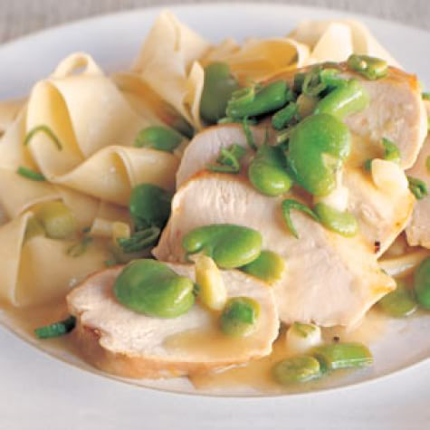Sautéed Chicken Breasts with Fava Beans and Green Garlic