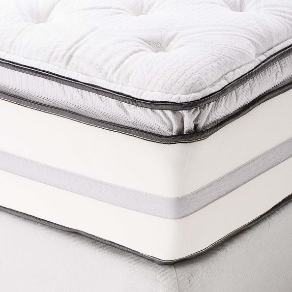 Simmons Beautyrest Recharge Worldclass Mattress Only, Queen, Plush Pillowtop